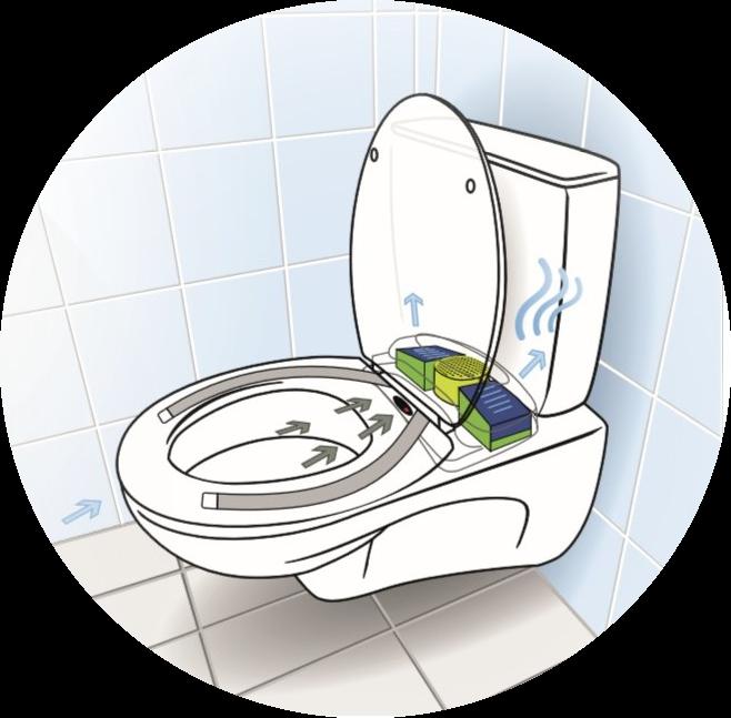 Aktivkohlefilter für ASPIDOR Toilettensitz